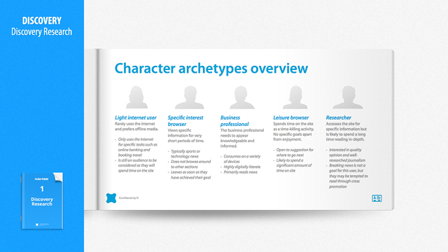 Character archetypes overview