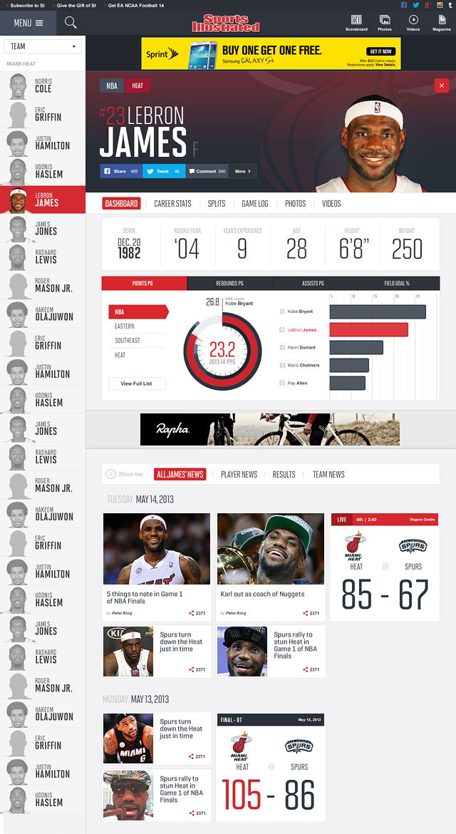 SI_FullPage_08_PlayerPage